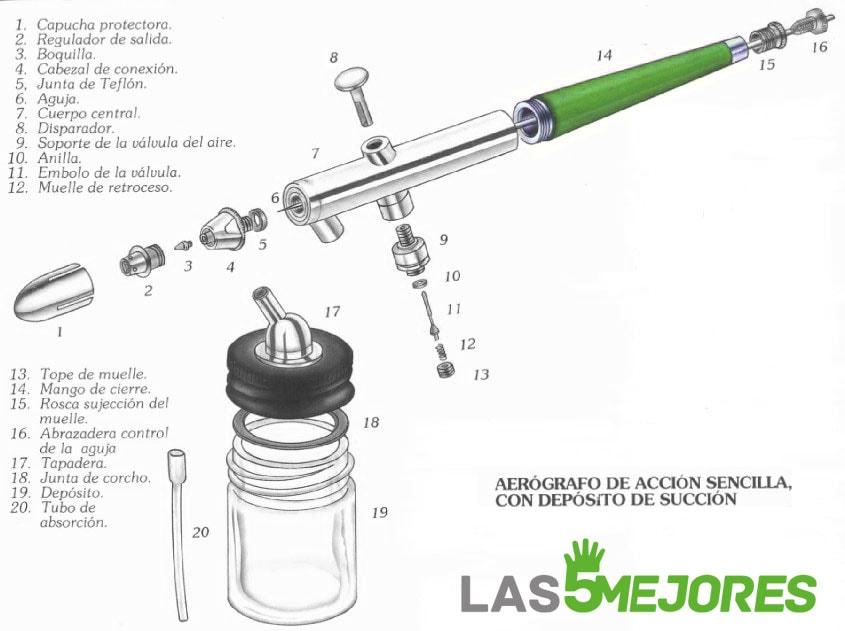 aerógrafo de acción sencilla con depósito de succión