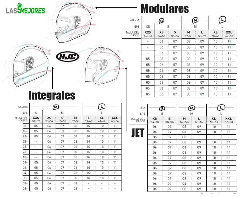 Guía de tallas cascos HJC