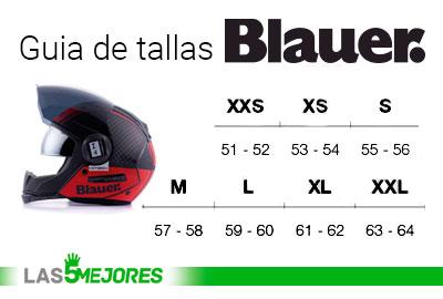Guía tallas cascos Blauer