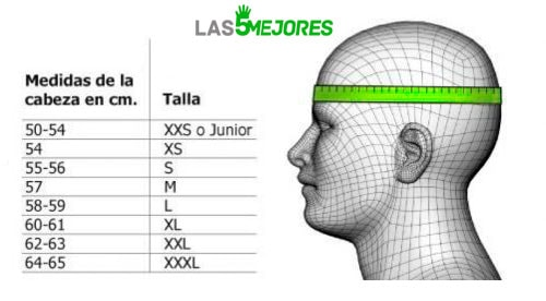medidas de la cabeza para talla de casco de moto