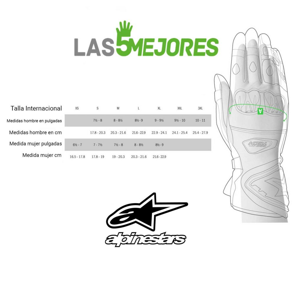 guías de tallas de guantes de moto alpinestars